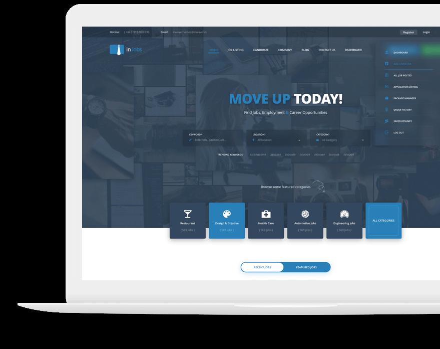 Web Developer Salary Holland